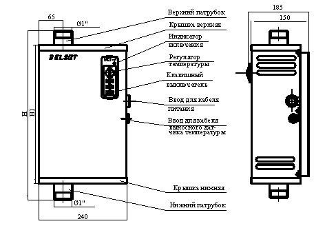 Электрические котлы отопления ЭВП-6м; 9м; 12м.